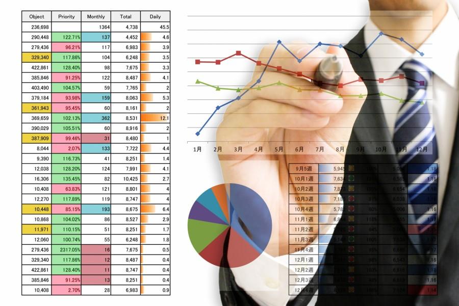 売上目標の設定方法