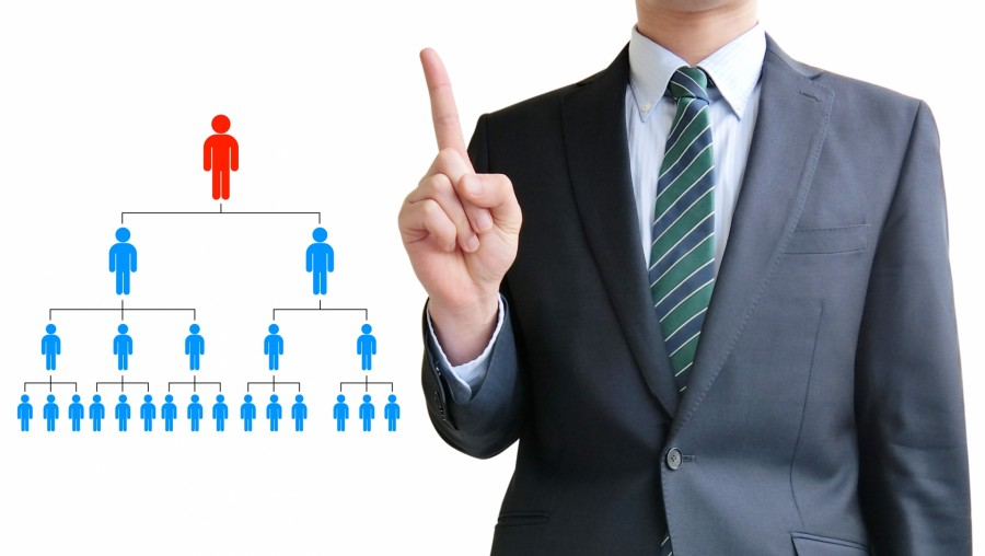 営業部の組織図