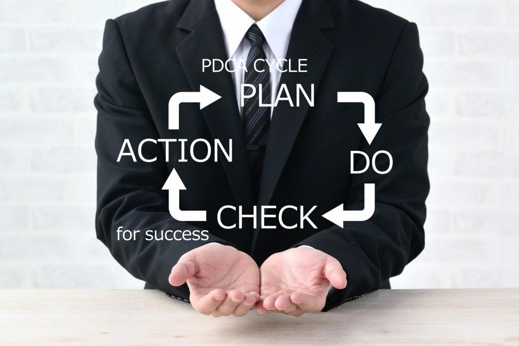 営業プロセスTOP